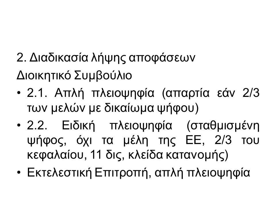 2. Διαδικασία λήψης αποφάσεων Διοικητικό Συμβούλιο 2.1.
