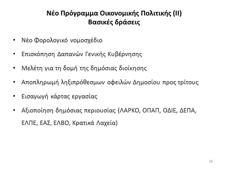 Νέο Πρόγραμμα Οικονομικής Πολιτικής (ΙΙ) Βασικές δράσεις Νέο Φορολογικό νομοσχέδιο Επισκόπηση Δαπανών Γενικής Κυβέρνησης Μελέτη για τη δομή της δημόσιας διοίκησης Αποπληρωμή ληξιπρόθεσμων οφειλών Δημοσίου προς τρίτους Εισαγωγή κάρτας εργασίας Αξιοποίηση δημόσιας περιουσίας (ΛΑΡΚΟ, ΟΠΑΠ, ΟΔΙΕ, ΔΕΠΑ, ΕΛΠΕ, ΕΑΣ, ΕΛΒΟ, Κρατικά Λαχεία) 18