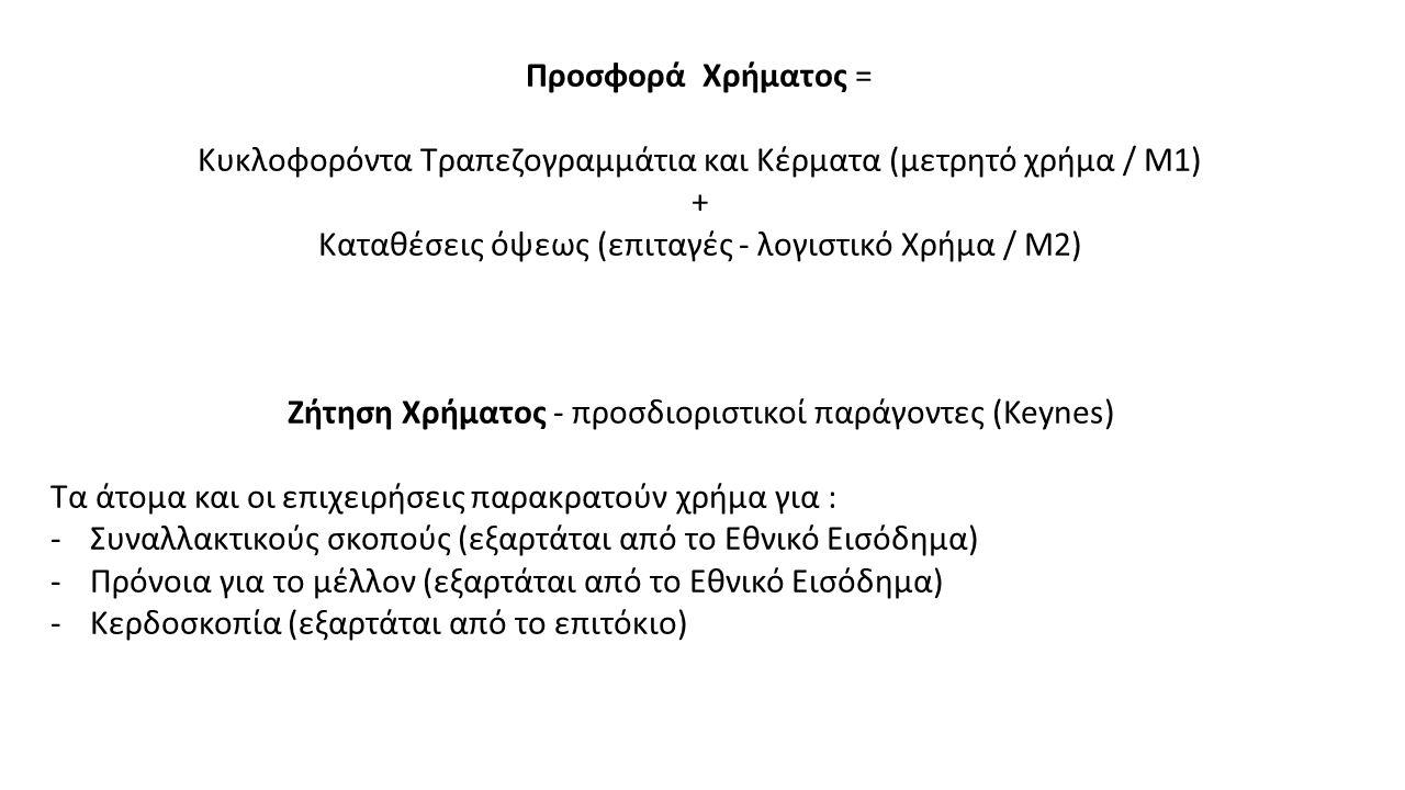 Προσφορά Χρήματος = Κυκλοφορόντα Τραπεζογραμμάτια και Κέρματα (μετρητό χρήμα / Μ1) + Καταθέσεις όψεως (επιταγές - λογιστικό Χρήμα / Μ2) Ζήτηση Χρήματος - προσδιοριστικοί παράγοντες (Keynes) Τα άτομα και οι επιχειρήσεις παρακρατούν χρήμα για : -Συναλλακτικούς σκοπούς (εξαρτάται από το Εθνικό Εισόδημα) -Πρόνοια για το μέλλον (εξαρτάται από το Εθνικό Εισόδημα) -Κερδοσκοπία (εξαρτάται από το επιτόκιο)