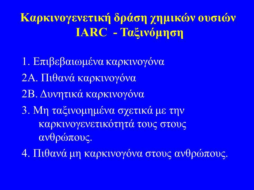 Καρκινογενετική δράση χημικών ουσιών IARC - Ταξινόμηση 1. Επιβεβαιωμένα καρκινογόνα 2Α. Πιθανά καρκινογόνα 2Β. Δυνητικά καρκινογόνα 3. Μη ταξινομημένα