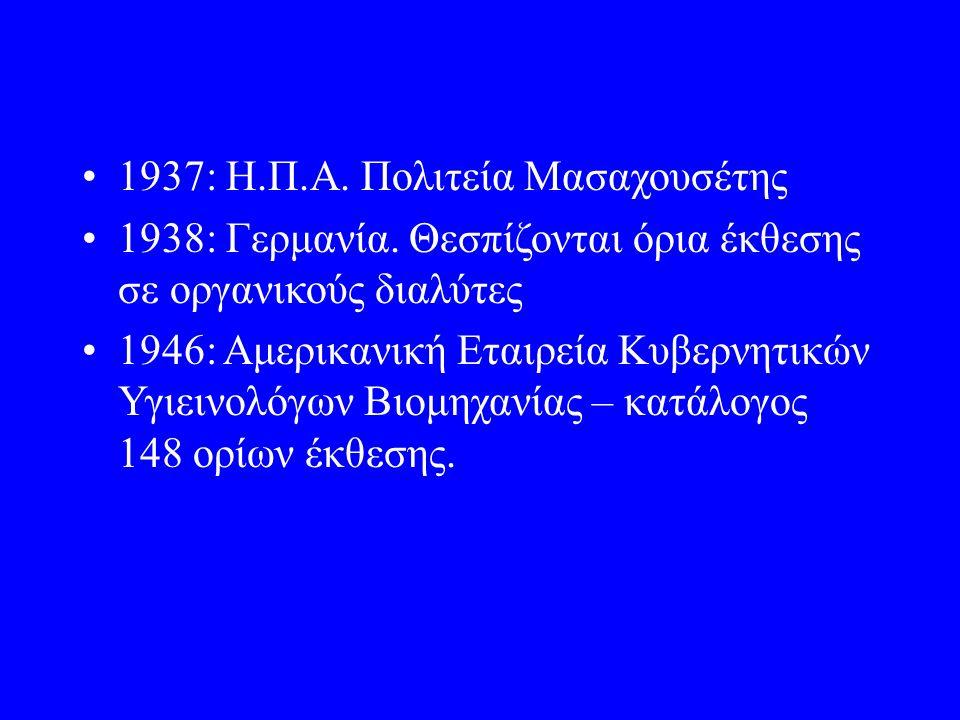 1937: Η.Π.Α. Πολιτεία Μασαχουσέτης 1938: Γερμανία. Θεσπίζονται όρια έκθεσης σε οργανικούς διαλύτες 1946: Αμερικανική Εταιρεία Κυβερνητικών Υγιεινολόγω