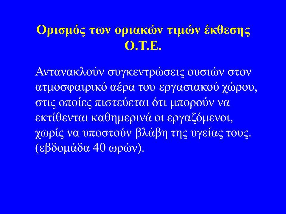 Ορισμός των οριακών τιμών έκθεσης Ο.Τ.Ε.