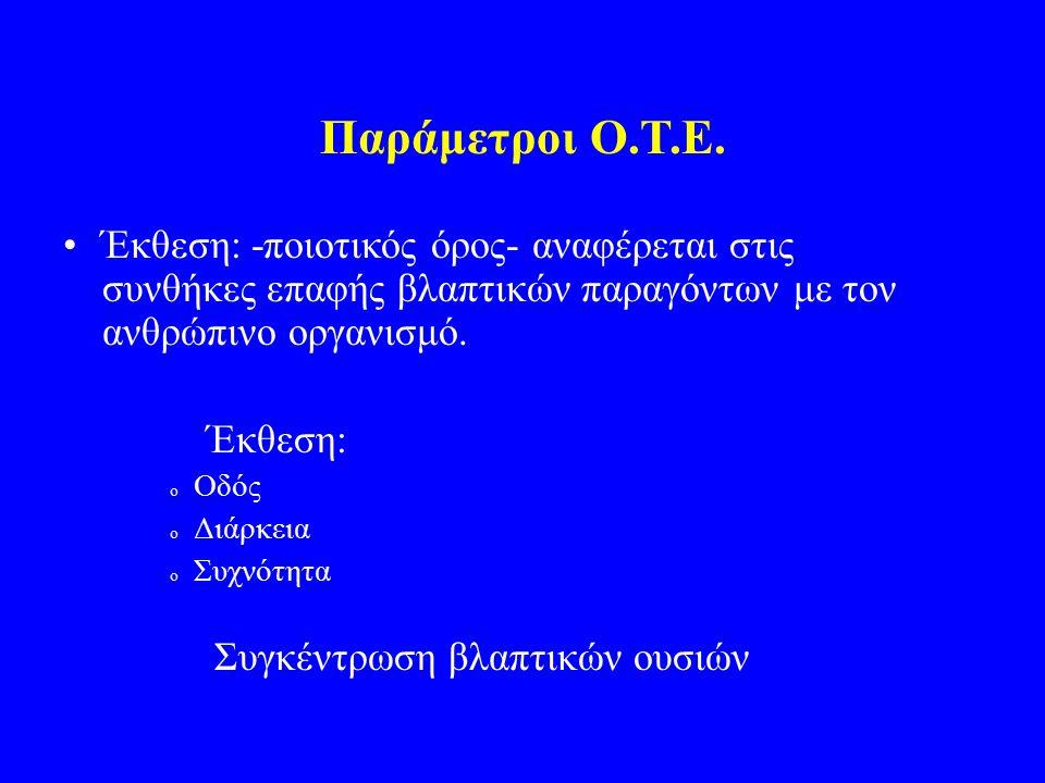 Παράμετροι Ο.Τ.Ε. Έκθεση: -ποιοτικός όρος- αναφέρεται στις συνθήκες επαφής βλαπτικών παραγόντων με τον ανθρώπινο οργανισμό. Έκθεση: o Οδός o Διάρκεια