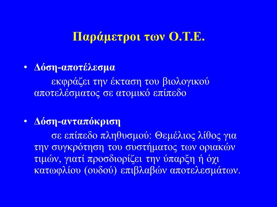 Παράμετροι των Ο.Τ.Ε.