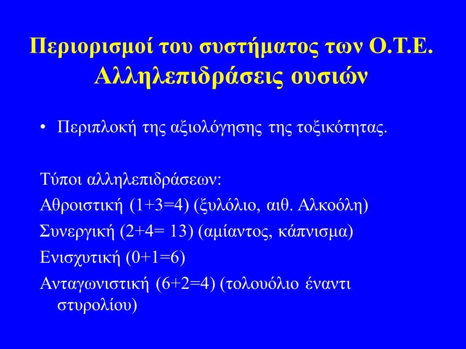 Περιορισμοί του συστήματος των Ο.Τ.Ε. Αλληλεπιδράσεις ουσιών Περιπλοκή της αξιολόγησης της τοξικότητας. Τύποι αλληλεπιδράσεων: Αθροιστική (1+3=4) (ξυλ