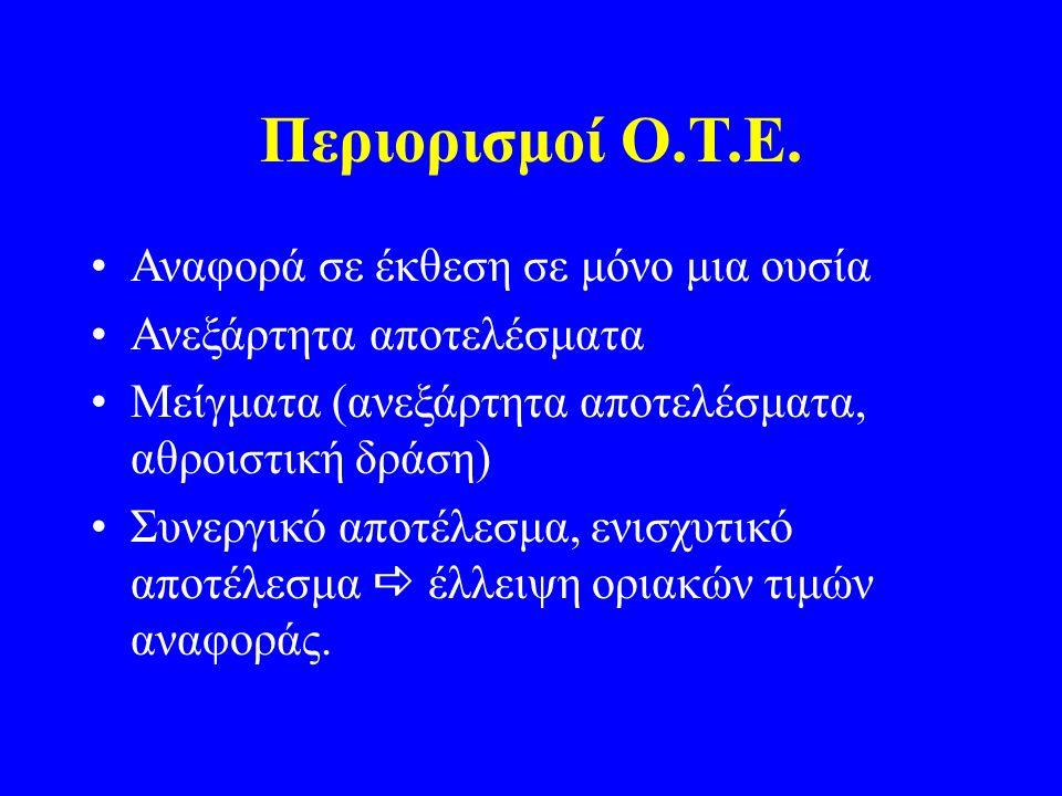 Περιορισμοί Ο.Τ.Ε. Αναφορά σε έκθεση σε μόνο μια ουσία Ανεξάρτητα αποτελέσματα Μείγματα (ανεξάρτητα αποτελέσματα, αθροιστική δράση) Συνεργικό αποτέλεσ