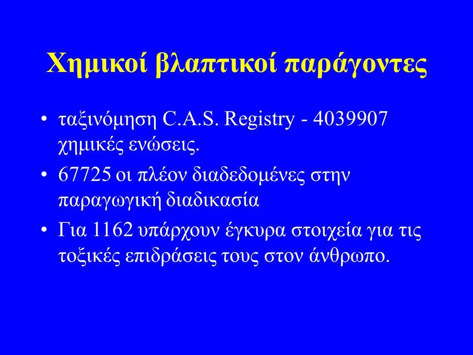 Χημικοί βλαπτικοί παράγοντες ταξινόμηση C.A.S. Registry - 4039907 χημικές ενώσεις. 67725 οι πλέον διαδεδομένες στην παραγωγική διαδικασία Για 1162 υπά