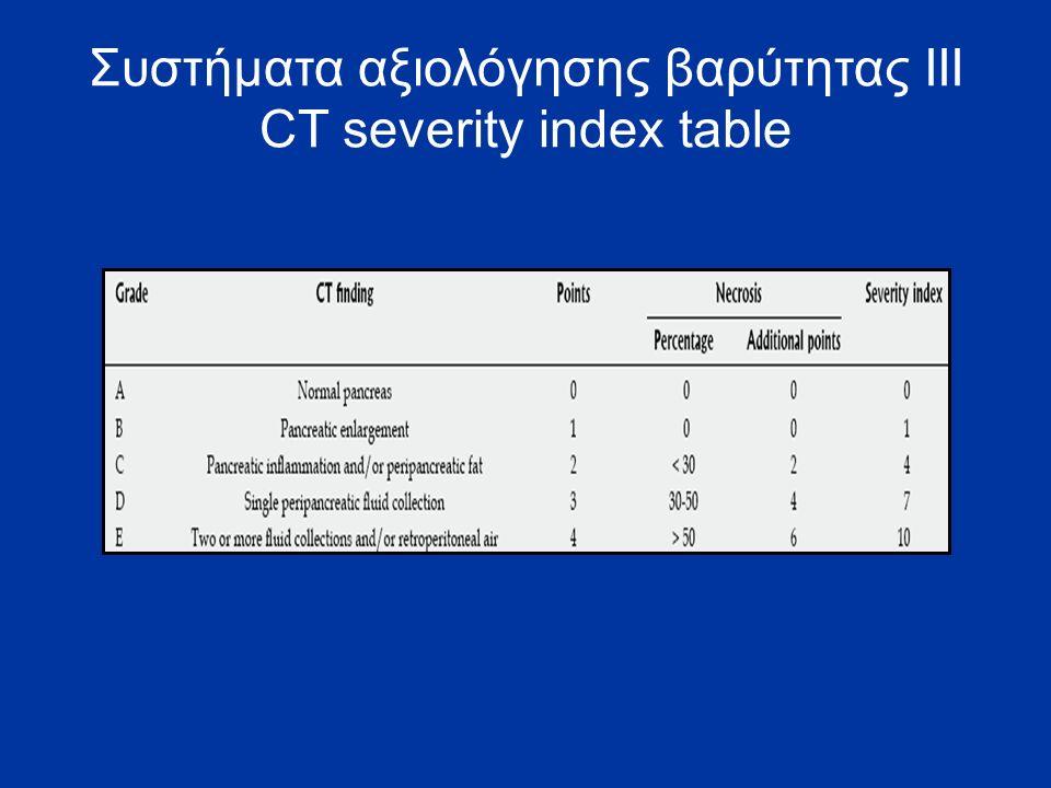 Συστήματα αξιολόγησης βαρύτητας ΙIΙ CT severity index table
