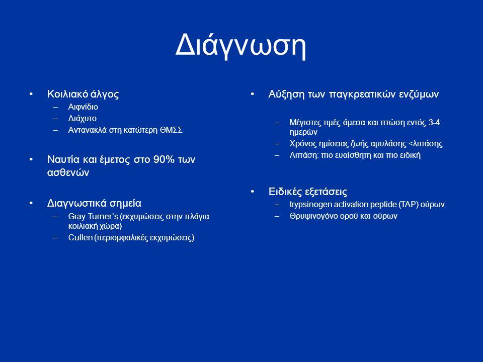 Διάγνωση Κοιλιακό άλγος –Αιφνίδιο –Διάχυτο –Αντανακλά στη κατώτερη ΘΜΣΣ Ναυτία και έμετος στο 90% των ασθενών Διαγνωστικά σημεία –Gray Turner's (εκχυμώσεις στην πλάγια κοιλιακή χώρα) –Cullen (περιομφαλικές εκχυμώσεις) Αύξηση των παγκρεατικών ενζύμων –Μέγιστες τιμές άμεσα και πτώση εντός 3-4 ημερών –Χρόνος ημίσειας ζωής αμυλάσης <λιπάσης –Λιπάση: πιο ευαίσθητη και πιο ειδική Ειδικές εξετάσεις –trypsinogen activation peptide (TAP) ούρων –Θρυψινογόνο ορού και ούρων