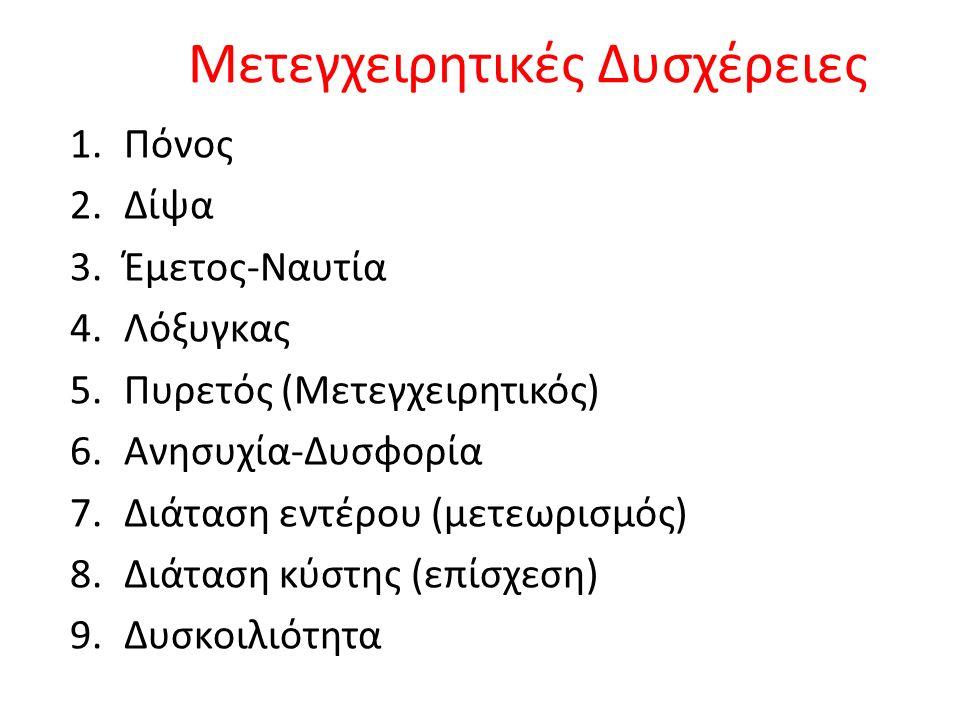 Μετεγχειρητικές Δυσχέρειες 1.Πόνος 2.Δίψα 3.Έμετος-Ναυτία 4.Λόξυγκας 5.Πυρετός (Μετεγχειρητικός) 6.Ανησυχία-Δυσφορία 7.Διάταση εντέρου (μετεωρισμός) 8.Διάταση κύστης (επίσχεση) 9.Δυσκοιλιότητα