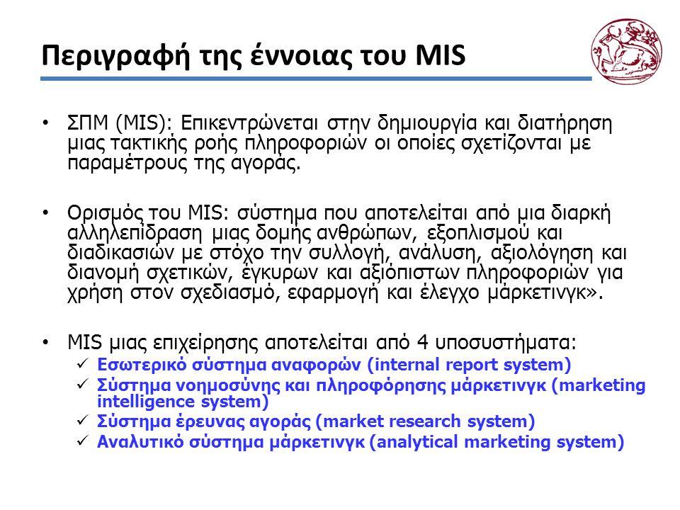 Περιγραφή της έννοιας του MIS ΣΠΜ (MIS): Επικεντρώνεται στην δημιουργία και διατήρηση μιας τακτικής ροής πληροφοριών οι οποίες σχετίζονται με παραμέτρους της αγοράς.