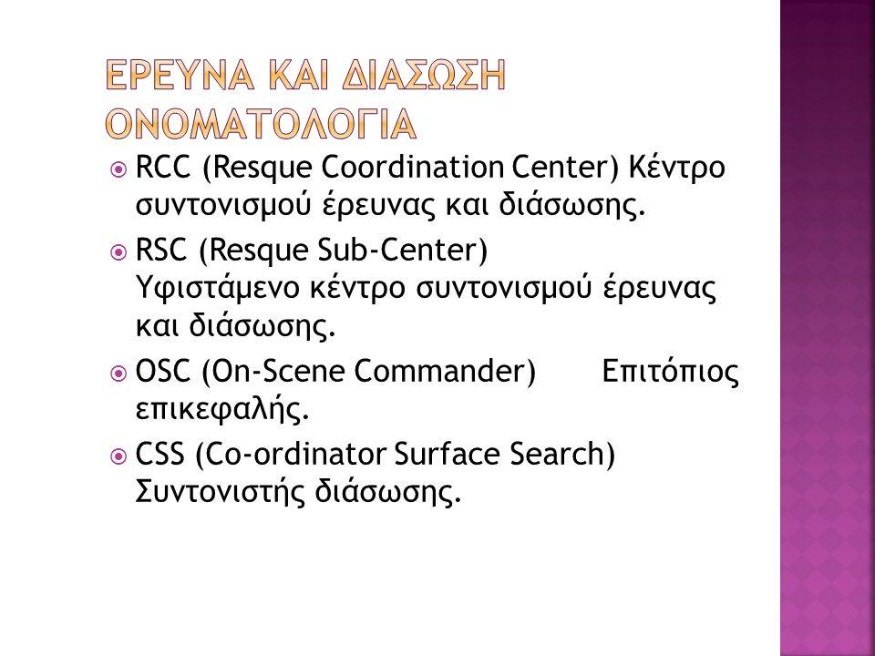  RCC (Resque Coordination Center) Κέντρο συντονισμού έρευνας και διάσωσης.  RSC (Resque Sub-Center) Υφιστάμενο κέντρο συντονισμού έρευνας και διάσωσ