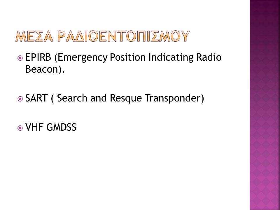  EPIRB (Emergency Position Indicating Radio Beacon).