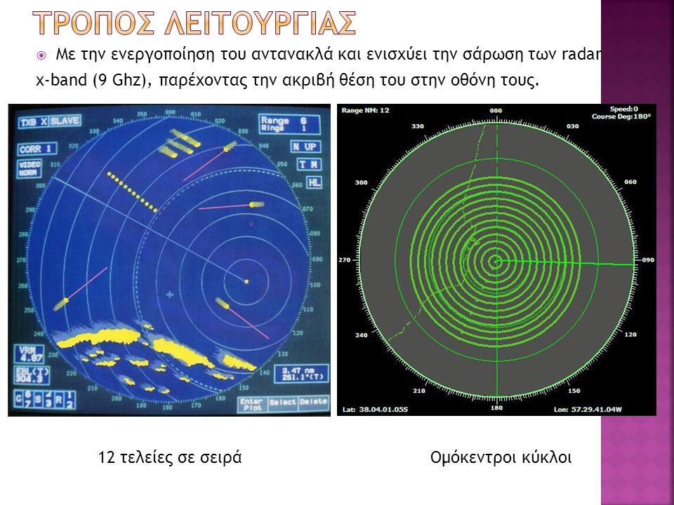  Με την ενεργοποίηση του αντανακλά και ενισχύει την σάρωση των radar x-band (9 Ghz), παρέχοντας την ακριβή θέση του στην οθόνη τους. 12 τελείες σε σε