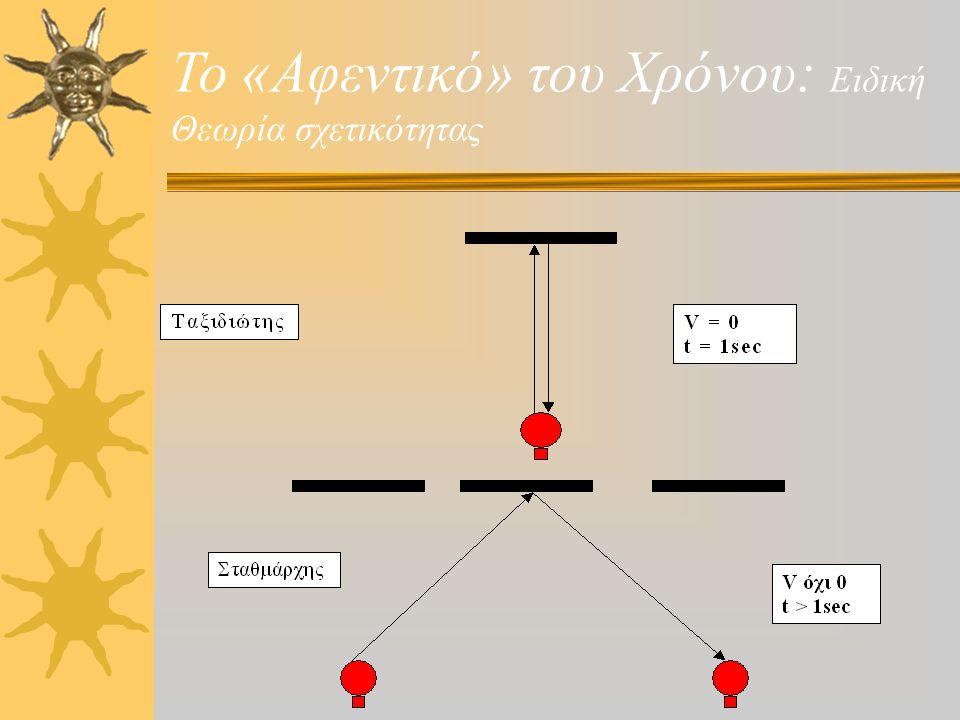 Το «Αφεντικό» του Χρόνου: Ειδική Θεωρία σχετικότητας