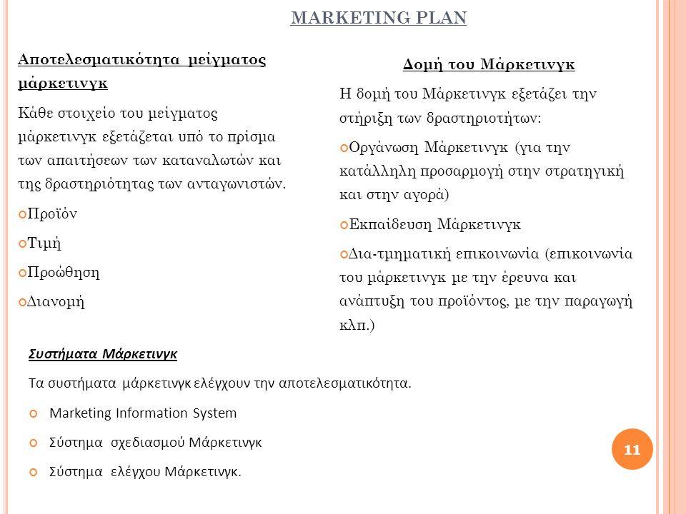 MARKETING PLAN Αποτελεσματικότητα μείγματος μάρκετινγκ Κάθε στοιχείο του μείγματος μάρκετινγκ εξετάζεται υπό το πρίσμα των απαιτήσεων των καταναλωτών και της δραστηριότητας των ανταγωνιστών.
