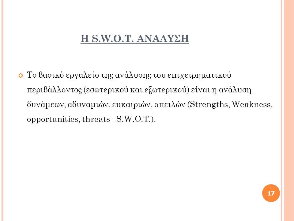 Η S.W.O.T.
