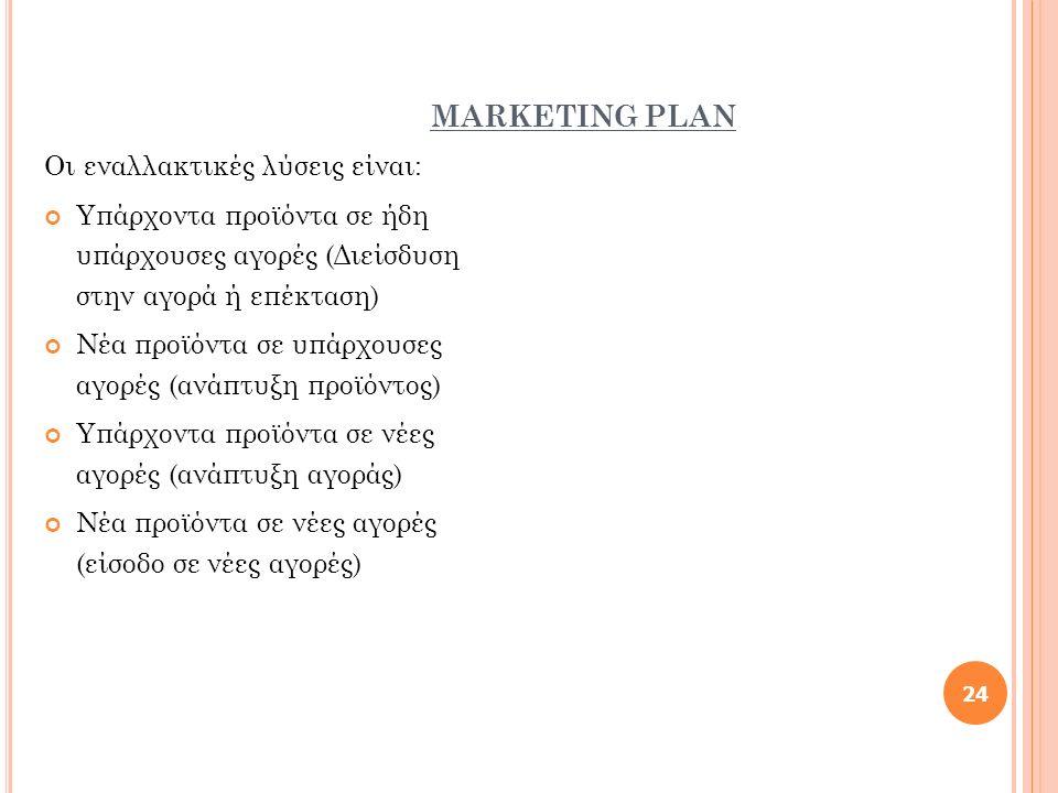 MARKETING PLAN Οι εναλλακτικές λύσεις είναι: Υπάρχοντα προϊόντα σε ήδη υπάρχουσες αγορές (Διείσδυση στην αγορά ή επέκταση) Νέα προϊόντα σε υπάρχουσες αγορές (ανάπτυξη προϊόντος) Υπάρχοντα προϊόντα σε νέες αγορές (ανάπτυξη αγοράς) Νέα προϊόντα σε νέες αγορές (είσοδο σε νέες αγορές) 24