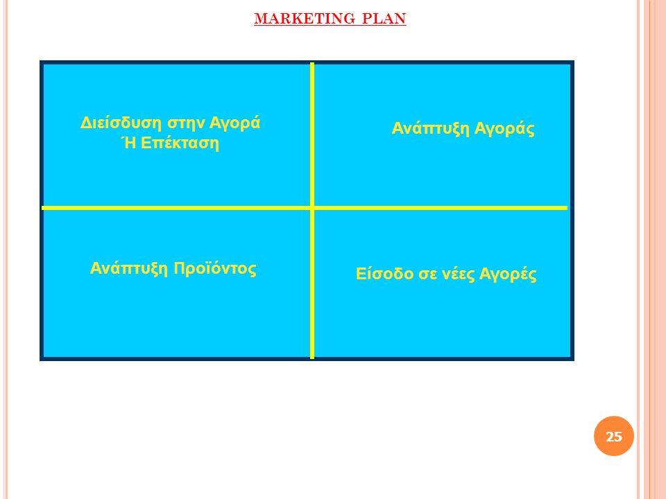 MARKETING PLAN 25 Ανάπτυξη Αγοράς Διείσδυση στην Αγορά Ή Επέκταση Ανάπτυξη Προϊόντος Είσοδο σε νέες Αγορές