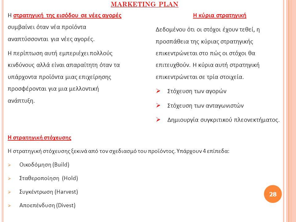 MARKETING PLAN Η στρατηγική στόχευσης Η στρατηγική στόχευσης ξεκινά από τον σχεδιασμό του προϊόντος. Υπάρχουν 4 επίπεδα:  Οικοδόμηση (Build)  Σταθερ