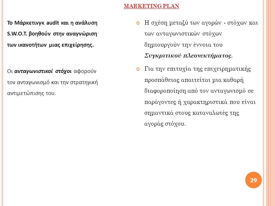 MARKETING PLAN Το Μάρκετινγκ audit και η ανάλυση S.W.O.T.