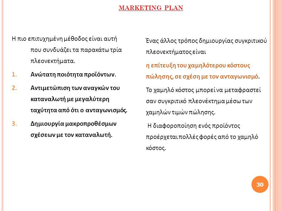 MARKETING PLAN Η πιο επιτυχημένη μέθοδος είναι αυτή που συνδυάζει τα παρακάτω τρία πλεονεκτήματα. 1.Ανώτατη ποιότητα προϊόντων. 2.Αντιμετώπιση των ανα