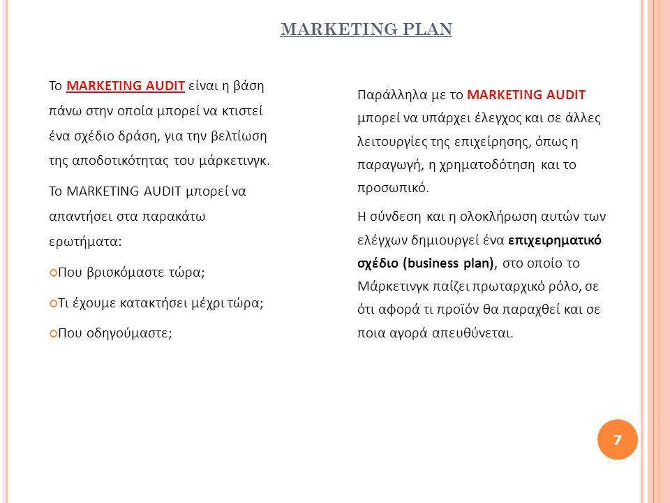 MARKETING PLAN Το MARKETING AUDIT είναι η βάση πάνω στην οποία μπορεί να κτιστεί ένα σχέδιο δράση, για την βελτίωση της αποδοτικότητας του μάρκετινγκ.