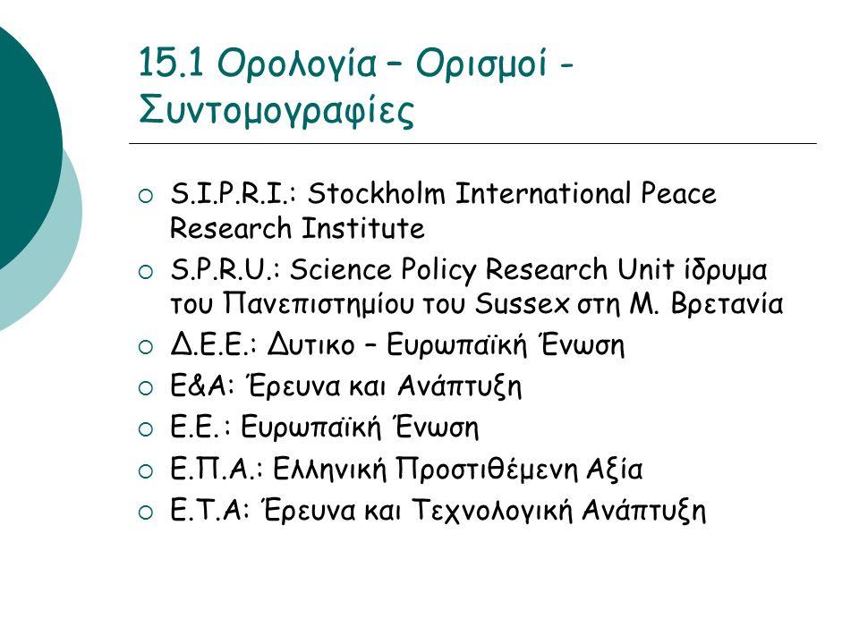 15.1 Ορολογία – Ορισμοί - Συντομογραφίες  S.I.P.R.I.: Stockholm International Peace Research Institute  S.P.R.U.: Science Policy Research Unit ίδρυμα του Πανεπιστημίου του Sussex στη Μ.