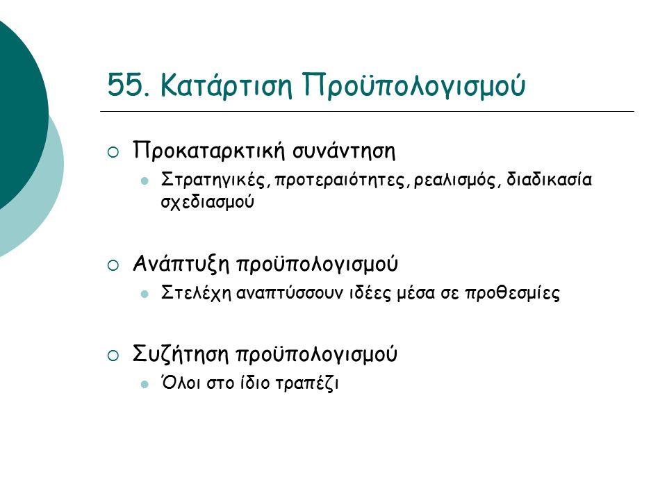 55. Κατάρτιση Προϋπολογισμού  Προκαταρκτική συνάντηση Στρατηγικές, προτεραιότητες, ρεαλισμός, διαδικασία σχεδιασμού  Ανάπτυξη προϋπολογισμού Στελέχη