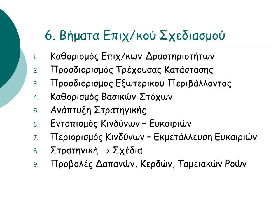 6. Βήματα Επιχ/κού Σχεδιασμού 1. Καθορισμός Επιχ/κών Δραστηριοτήτων 2.