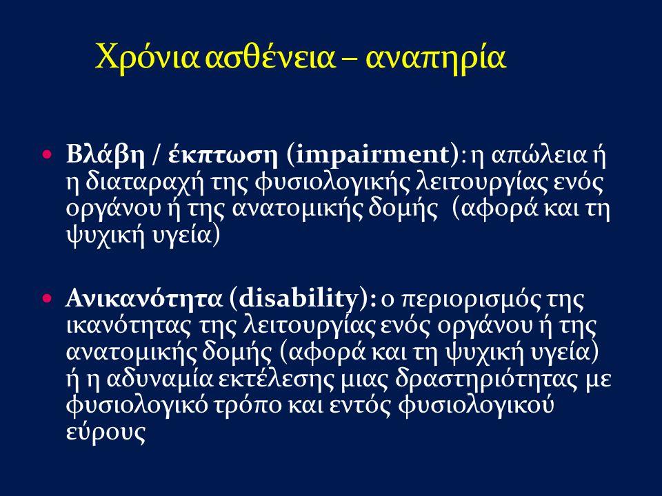 Βλάβη / έκπτωση (impairment): η απώλεια ή η διαταραχή της φυσιολογικής λειτουργίας ενός οργάνου ή της ανατομικής δομής (αφορά και τη ψυχική υγεία) Ανι
