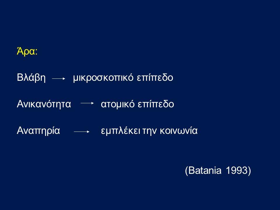 Άρα: Βλάβη μικροσκοπικό επίπεδο Ανικανότητα ατομικό επίπεδο Αναπηρία εμπλέκει την κοινωνία (Batania 1993)