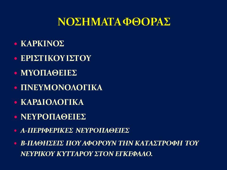 ΚΑΡΚΙΝΟΣ ΕΡΙΣΤΙΚΟΥ ΙΣΤΟΥ ΜΥΟΠΑΘΕΙΕΣ ΠΝΕΥΜΟΝΟΛΟΓΙΚΑ ΚΑΡΔΙΟΛΟΓΙΚΑ ΝΕΥΡΟΠΑΘΕΙΕΣ Α-ΠΕΡΙΦΕΡΙΚΕΣ ΝΕΥΡΟΠΑΘΕΙΕΣ Β-ΠΑΘΗΣΕΙΣ ΠΟΥ ΑΦΟΡΟΥΝ ΤΗΝ ΚΑΤΑΣΤΡΟΦΗ ΤΟΥ ΝΕΥΡ
