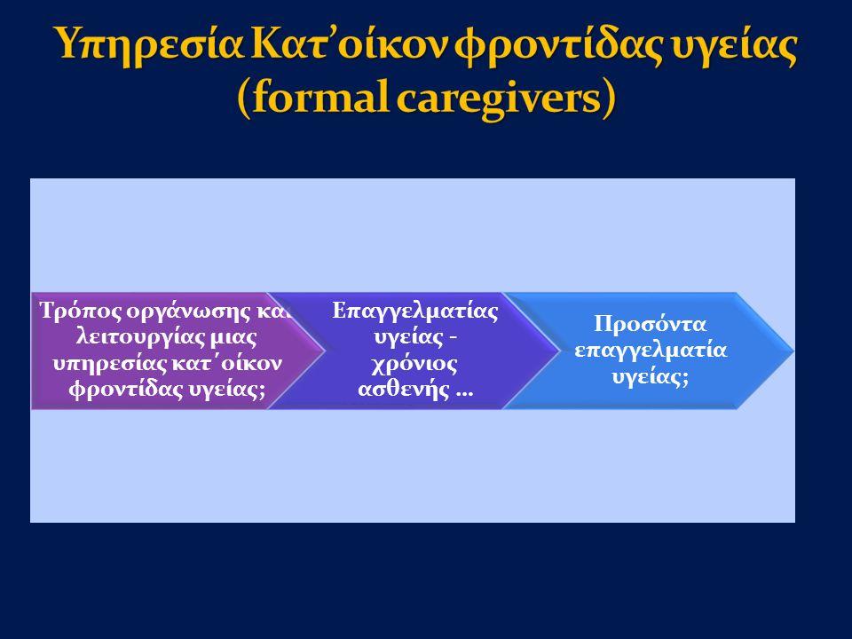 Τρόπος οργάνωσης και λειτουργίας μιας υπηρεσίας κατ΄οίκον φροντίδας υγείας; Επαγγελματίας υγείας - χρόνιος ασθενής … Προσόντα επαγγελματία υγείας;