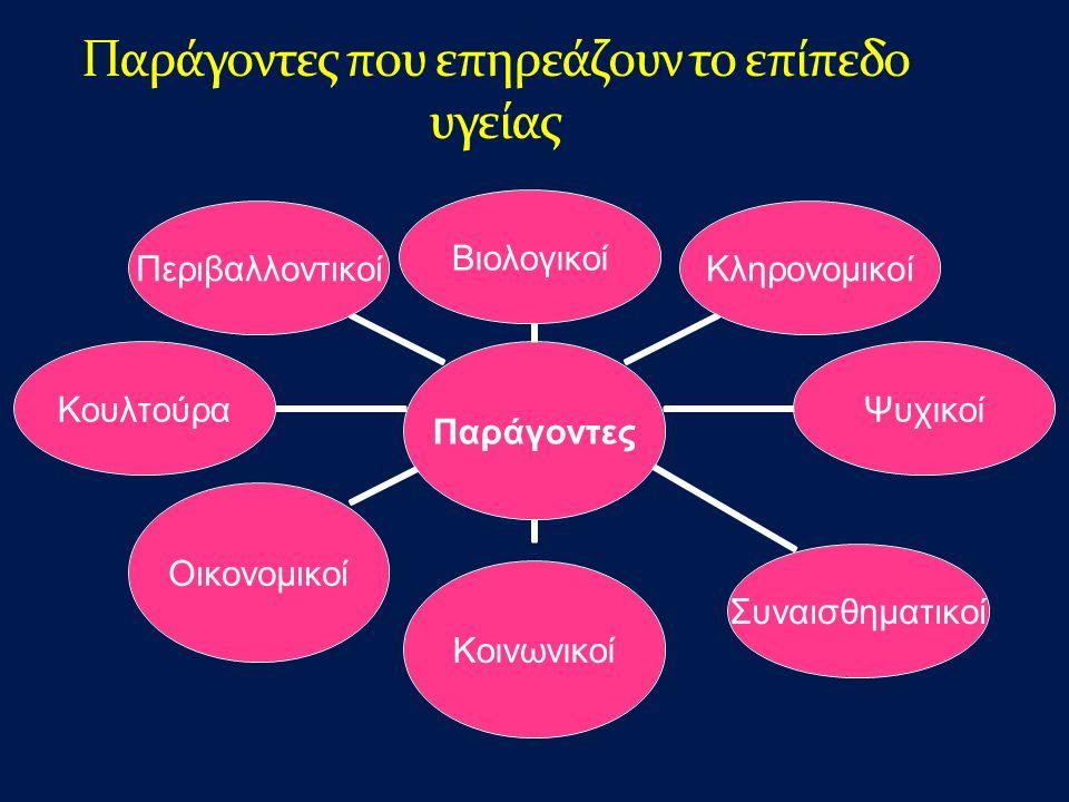«Ποιότητα ζωής είναι η είναι η υποκειμενική αντίληψη του ατόμου, που αφορά την κατάσταση της ζωής του στα πολιτισμικά πλαίσια και στα πλαίσια του συστήματος αξιών, εντός των οποίων ζει και σε σχέση με τις επιδιώξεις, προσδοκίες, πρότυπα, ενδιαφέροντα και στόχους που το άτομο αυτό θέτει» (WHO www.who.int/evidence/assessment- instruments/qol/q11.htm)