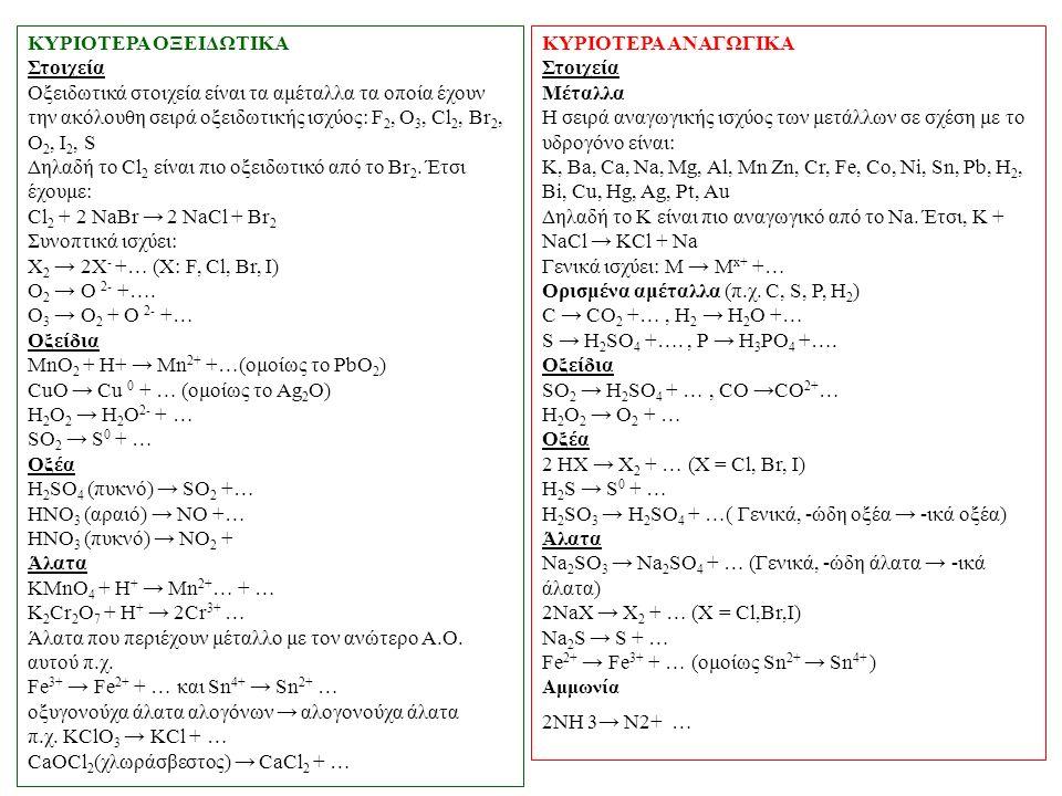 ΚΥΡΙΟΤΕΡΑ ΟΞΕΙΔΩΤΙΚΑ Στοιχεία Οξειδωτικά στοιχεία είναι τα αμέταλλα τα οποία έχουν την ακόλουθη σειρά οξειδωτικής ισχύος: F 2, Ο 3, Cl 2, Br 2, Ο 2, I 2, S Δηλαδή το Cl 2 είναι πιο οξειδωτικό από το Br 2.