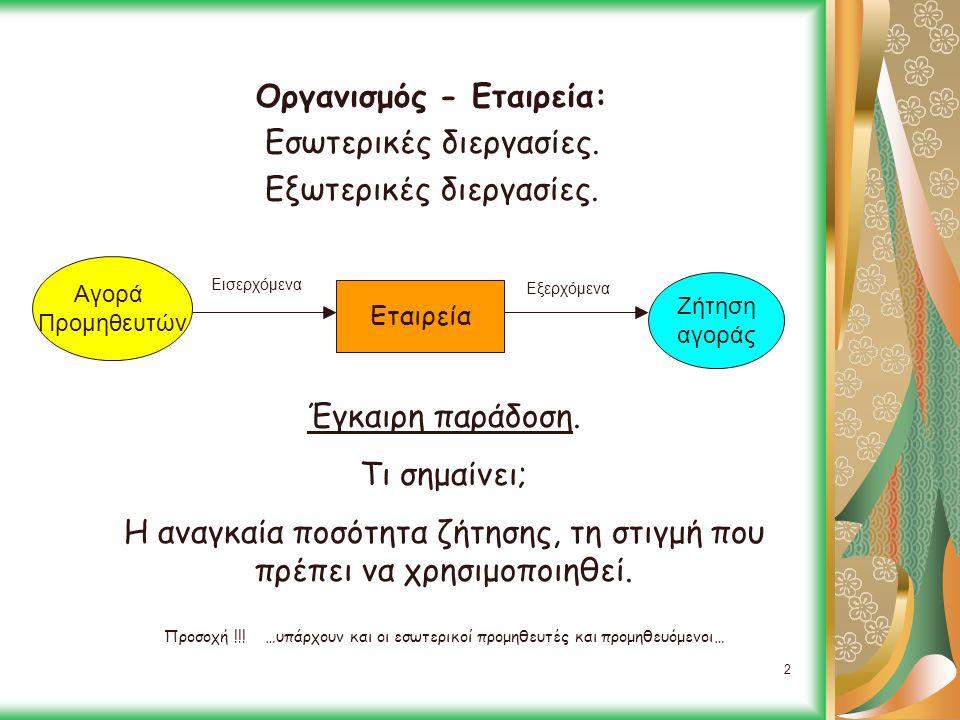 2 Οργανισμός - Εταιρεία: Εσωτερικές διεργασίες. Εξωτερικές διεργασίες.