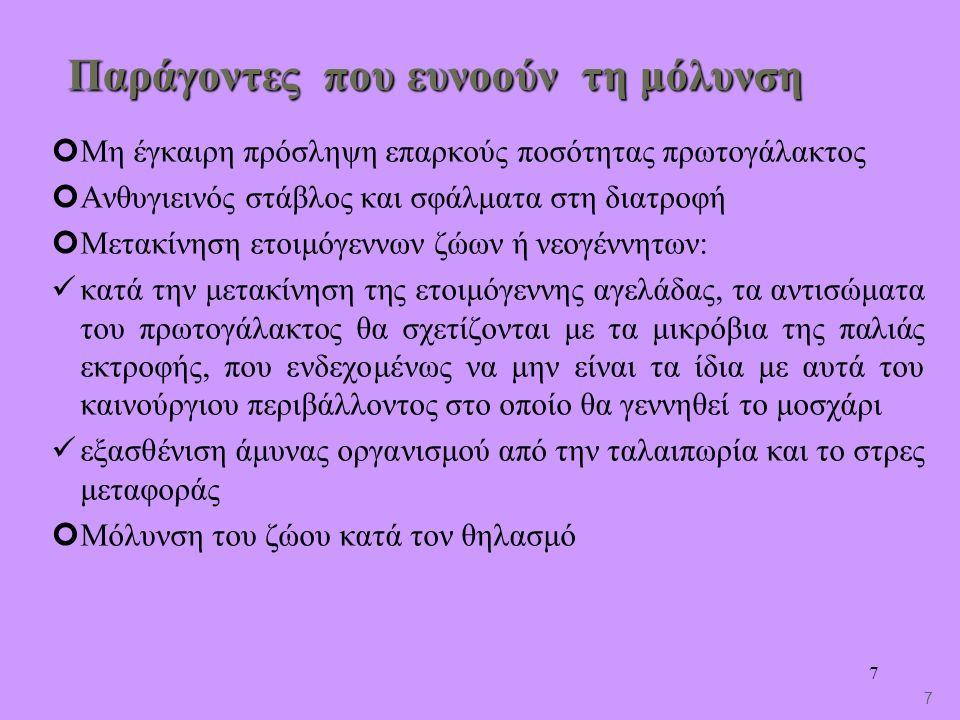 8 Συμπτώματα