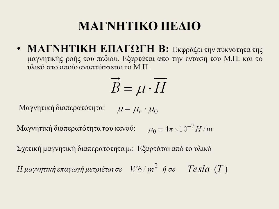 ΜΑΓΝΗΤΙΚΟ ΠΕΔΙΟ ΜΑΓΝΗΤΙΚΗ ΕΠΑΓΩΓΗ Β: Εκφράζει την πυκνότητα της μαγνητικής ροής του πεδίου. Εξαρτάται από την ένταση του Μ.Π. και το υλικό στο οποίο α