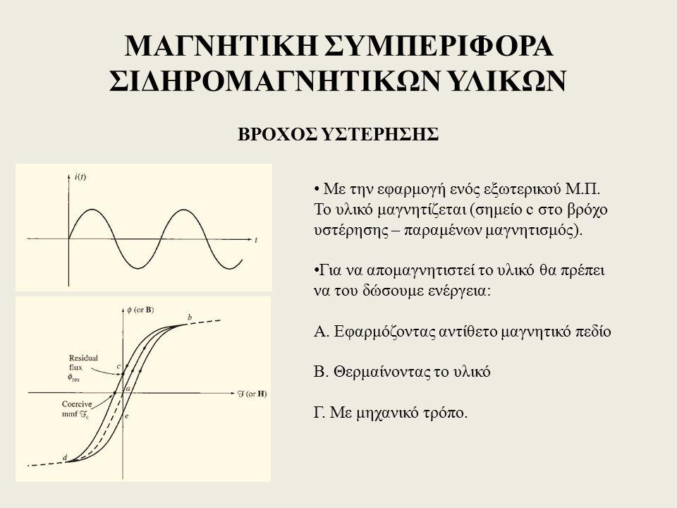 ΜΑΓΝΗΤΙΚΗ ΣΥΜΠΕΡΙΦΟΡΑ ΣΙΔΗΡΟΜΑΓΝΗΤΙΚΩΝ ΥΛΙΚΩΝ ΒΡΟΧΟΣ ΥΣΤΕΡΗΣΗΣ Με την εφαρμογή ενός εξωτερικού Μ.Π. Το υλικό μαγνητίζεται (σημείο c στο βρόχο υστέρηση