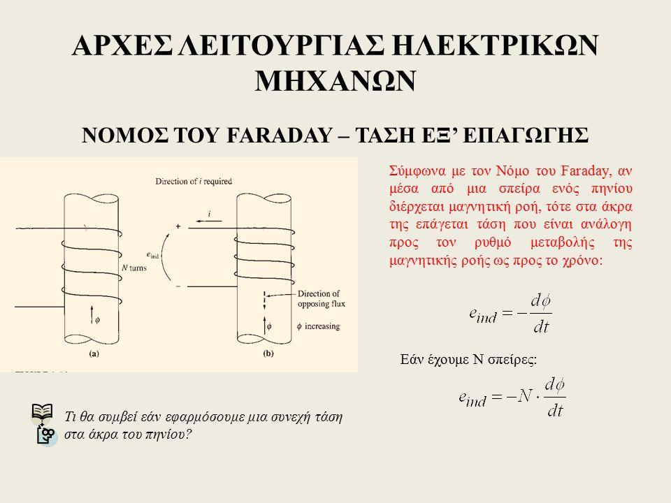 ΑΡΧΕΣ ΛΕΙΤΟΥΡΓΙΑΣ ΗΛΕΚΤΡΙΚΩΝ ΜΗΧΑΝΩΝ ΝΟΜΟΣ ΤΟΥ FARADAY – ΤΑΣΗ ΕΞ' ΕΠΑΓΩΓΗΣ Σύμφωνα με τον Νόμο του Faraday, αν μέσα από μια σπείρα ενός πηνίου διέρχετ