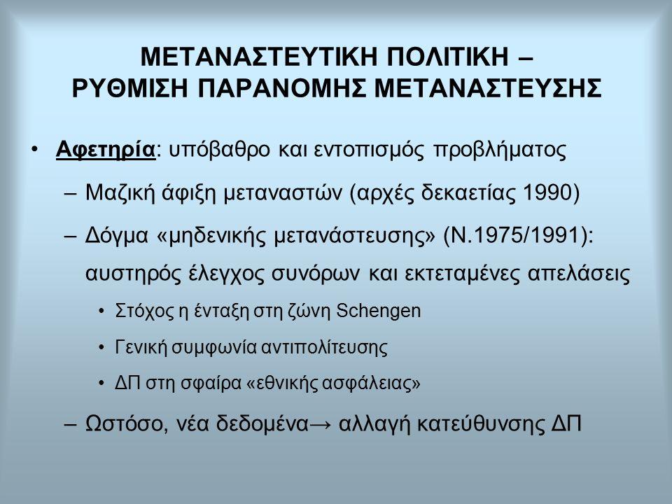 ΜΕΤΑΝΑΣΤΕΥΤΙΚΗ ΠΟΛΙΤΙΚΗ – ΡΥΘΜΙΣΗ ΠΑΡΑΝΟΜΗΣ ΜΕΤΑΝΑΣΤΕΥΣΗΣ Αφετηρία: υπόβαθρο και εντοπισμός προβλήματος –Μαζική άφιξη μεταναστών (αρχές δεκαετίας 1990) –Δόγμα «μηδενικής μετανάστευσης» (Ν.1975/1991): αυστηρός έλεγχος συνόρων και εκτεταμένες απελάσεις Στόχος η ένταξη στη ζώνη Schengen Γενική συμφωνία αντιπολίτευσης ΔΠ στη σφαίρα «εθνικής ασφάλειας» –Ωστόσο, νέα δεδομένα → αλλαγή κατεύθυνσης ΔΠ