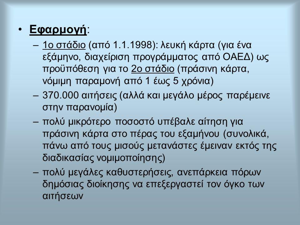 Εφαρμογή: –1ο στάδιο (από 1.1.1998): λευκή κάρτα (για ένα εξάμηνο, διαχείριση προγράμματος από ΟΑΕΔ) ως προϋπόθεση για το 2ο στάδιο (πράσινη κάρτα, νό
