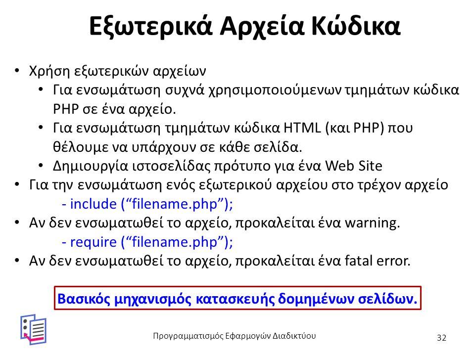 Εξωτερικά Αρχεία Κώδικα Χρήση εξωτερικών αρχείων Για ενσωμάτωση συχνά χρησιμοποιούμενων τμημάτων κώδικα PHP σε ένα αρχείο.