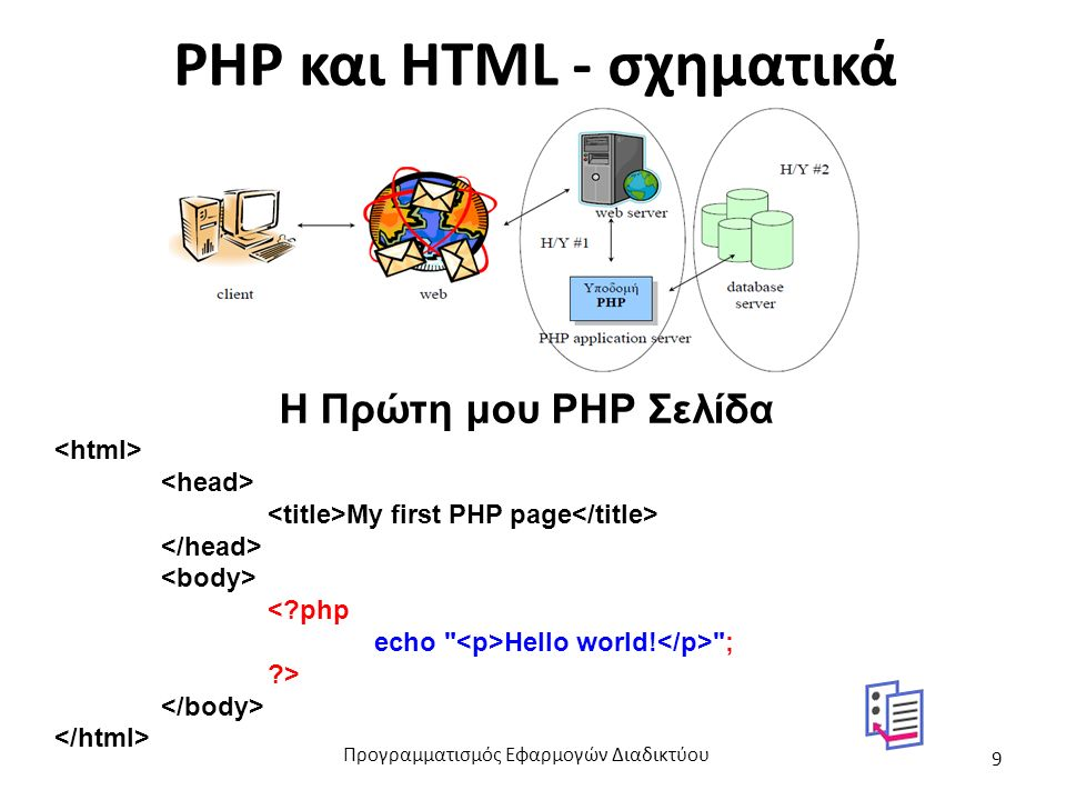 PHP και HTML - σχηματικά Η Πρώτη μου PHP Σελίδα My first PHP page <?php echo Hello world.