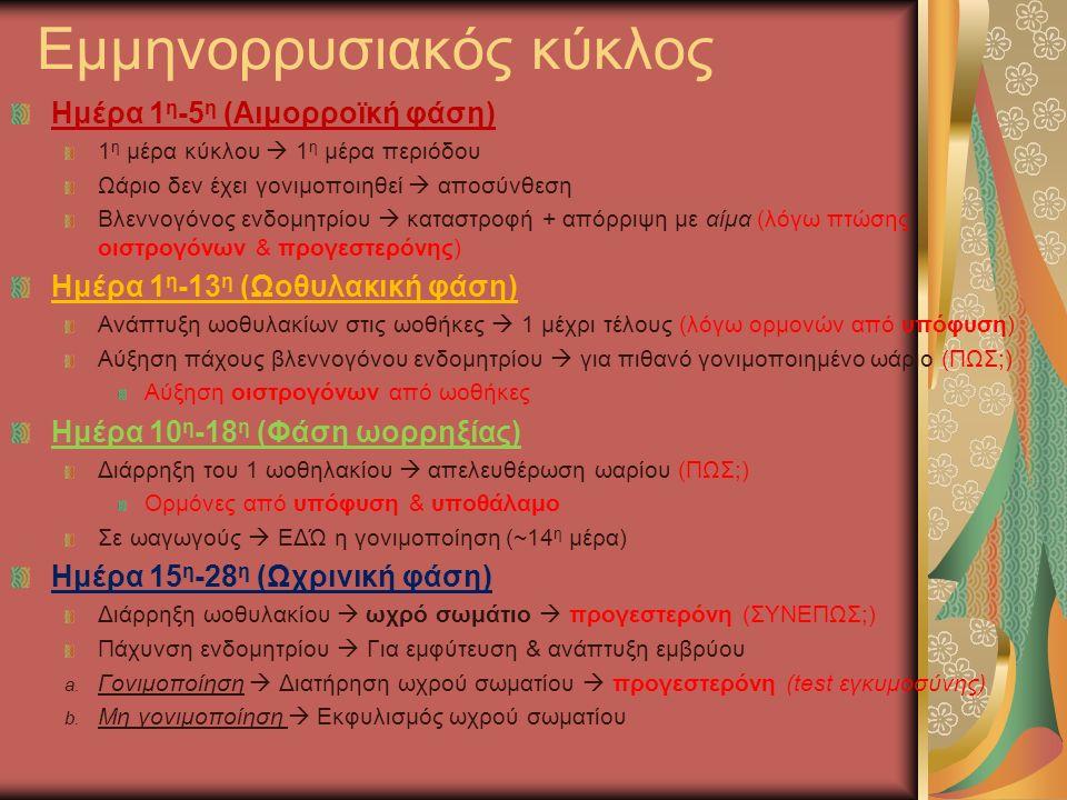Ημέρα 1 η -5 η (Αιμορροϊκή φάση) 1 η μέρα κύκλου  1 η μέρα περιόδου Ωάριο δεν έχει γονιμοποιηθεί  αποσύνθεση Βλεννογόνος ενδομητρίου  καταστροφή + απόρριψη με αίμα (λόγω πτώσης οιστρογόνων & προγεστερόνης) Ημέρα 1 η -13 η (Ωοθυλακική φάση) Ανάπτυξη ωοθυλακίων στις ωοθήκες  1 μέχρι τέλους (λόγω ορμονών από υπόφυση) Αύξηση πάχους βλεννογόνου ενδομητρίου  για πιθανό γονιμοποιημένο ωάριο (ΠΩΣ;) Αύξηση οιστρογόνων από ωοθήκες Ημέρα 10 η -18 η (Φάση ωορρηξίας) Διάρρηξη του 1 ωοθηλακίου  απελευθέρωση ωαρίου (ΠΩΣ;) Ορμόνες από υπόφυση & υποθάλαμο Σε ωαγωγούς  ΕΔΏ η γονιμοποίηση (~14 η μέρα) Ημέρα 15 η -28 η (Ωχρινική φάση) Διάρρηξη ωοθυλακίου  ωχρό σωμάτιο  προγεστερόνη (ΣΥΝΕΠΩΣ;) Πάχυνση ενδομητρίου  Για εμφύτευση & ανάπτυξη εμβρύου a.