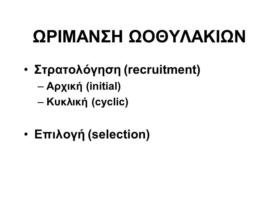 ΩΡΙΜΑΝΣΗ ΩΟΘΥΛΑΚΙΩΝ Στρατολόγηση (recruitment) –Αρχική (initial) –Κυκλική (cyclic) Επιλογή (selection)