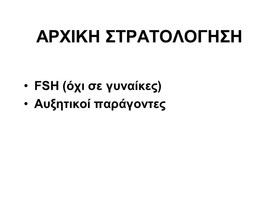 AΡΧΙΚΗ ΣΤΡΑΤΟΛΟΓΗΣΗ FSH (όχι σε γυναίκες) Αυξητικοί παράγοντες