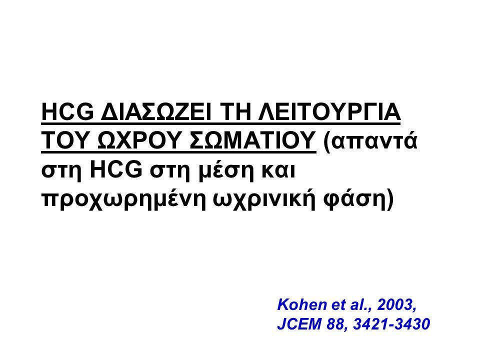 HCG ΔΙΑΣΩΖΕΙ ΤΗ ΛΕΙΤΟΥΡΓΙΑ ΤΟΥ ΩΧΡΟΥ ΣΩΜΑΤΙΟΥ (απαντά στη HCG στη μέση και προχωρημένη ωχρινική φάση) Kohen et al., 2003, JCEM 88, 3421-3430