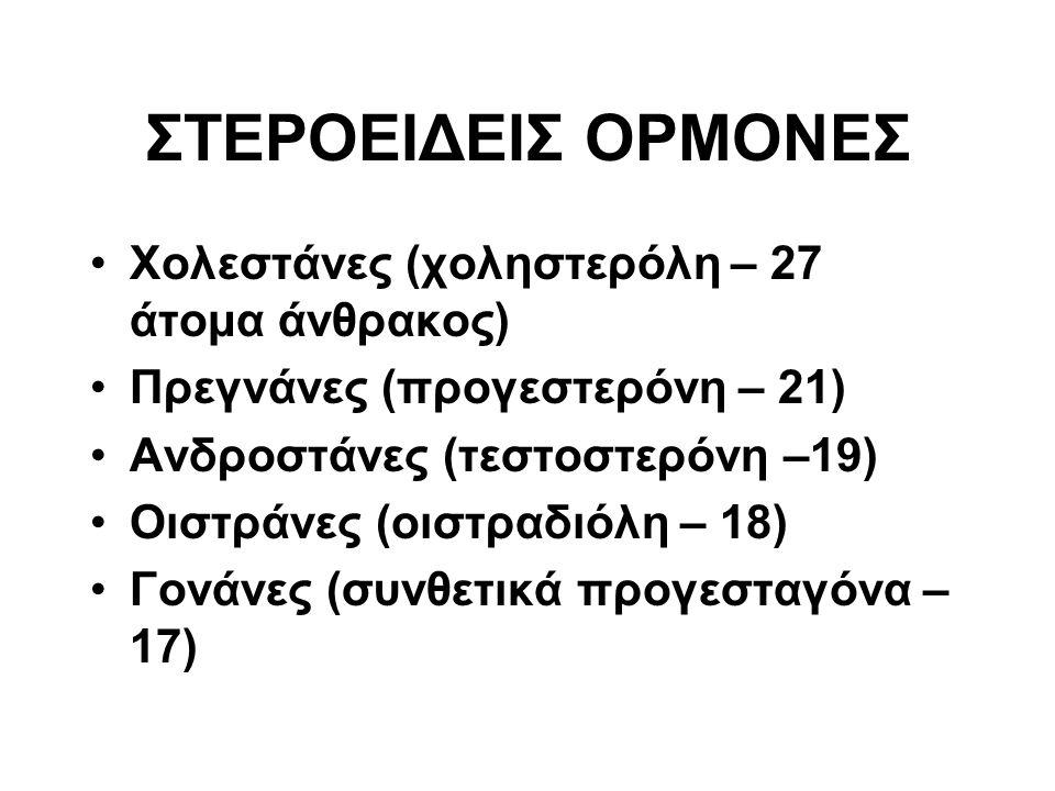 ΣΤΕΡΟΕΙΔΕΙΣ ΟΡΜΟΝΕΣ Χολεστάνες (χοληστερόλη – 27 άτομα άνθρακος) Πρεγνάνες (προγεστερόνη – 21) Ανδροστάνες (τεστοστερόνη –19) Οιστράνες (οιστραδιόλη – 18) Γονάνες (συνθετικά προγεσταγόνα – 17)
